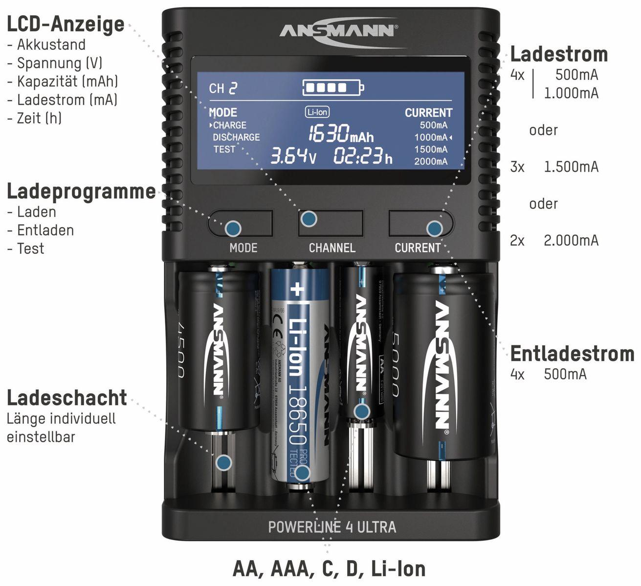 Ladegerät ANSMANN Powerline 4 Ultra online kaufen   Pollin.at