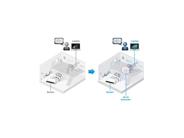 WLAN Repeater EDIMAX EW-7438RPn Air, 300 Mbps - Produktbild 2